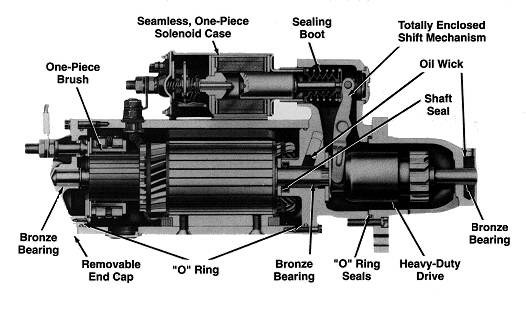 Delco Remy Starter Parts Diagram